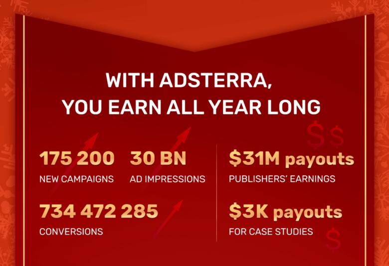 Adsterra 2020 highlights