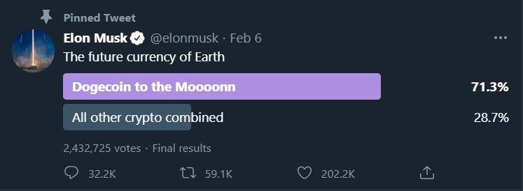 Elon Musk tweets about Dogecoin