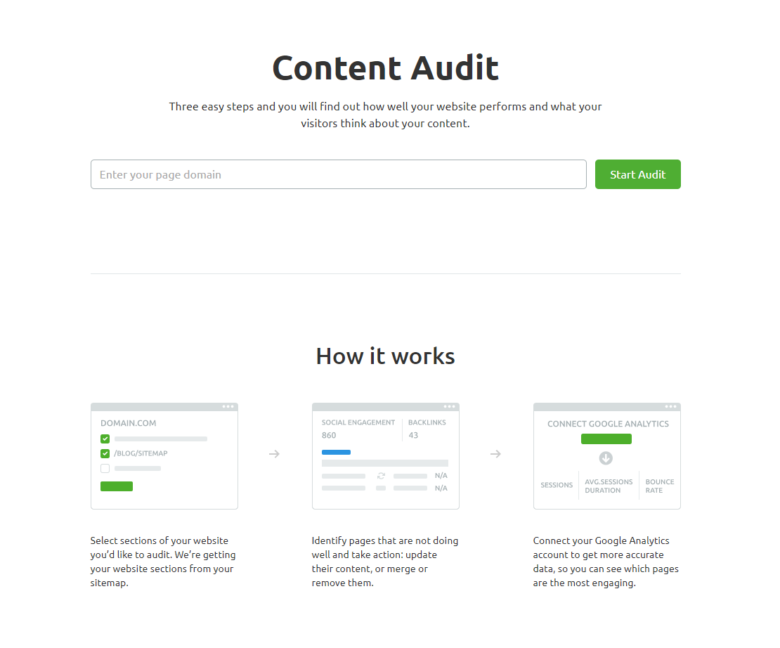 Ahrefs SEO WordPress Plugin content audit