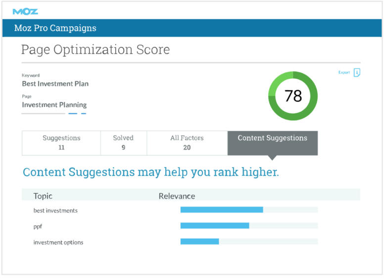 Moz pro page optimization score and content suggestions