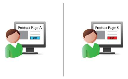 Product page A vs Product page B